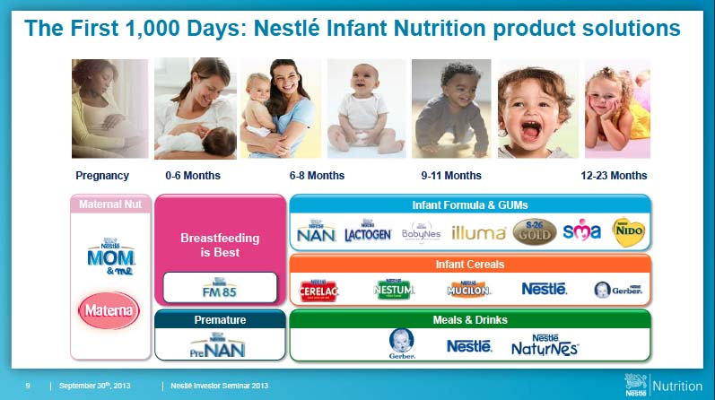 The First 1000 Days Nestlz Leadership In Infant Nutrition